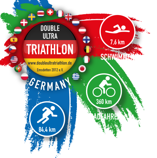 Double-Ultra-Triathlon in Emsdetten